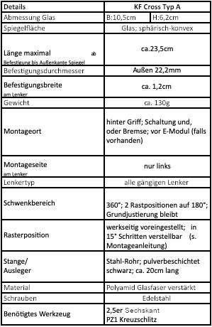 Tabelle KF Cross Typ A