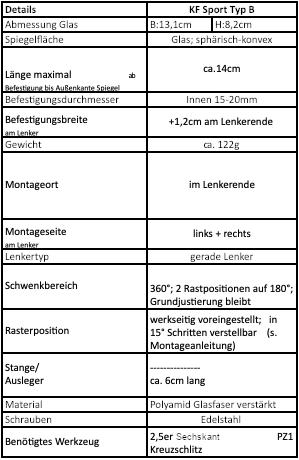 Tabelle KF Sport Typ B