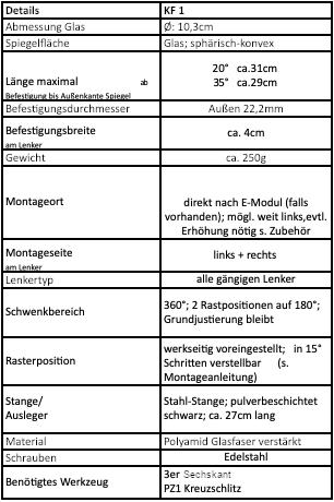 Tabelle KF1